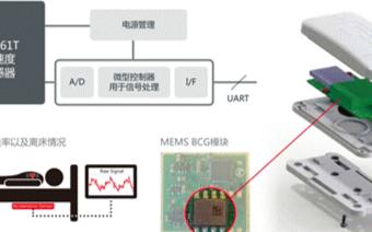医疗传感器助力医学发展,未来可穿戴设备市场潜力巨...