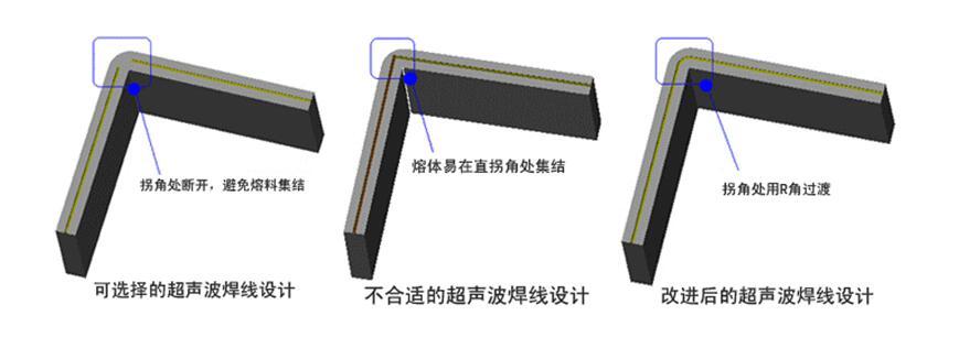超声波焊接焊缝不均匀的原因及解决办法