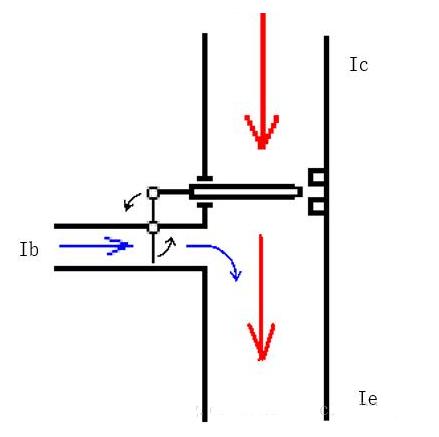 NPN型三极管的三个工作状态讲解