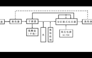 应用CAN总线为烟气脱硫工艺设计微机监控系统