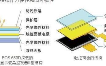 为什么手机贴了膜依然不会影响到触控功能