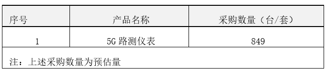 中(zhong)國電信正式(shi)啟動了2020年5G路測儀(yi)表集中(zhong)采購項目