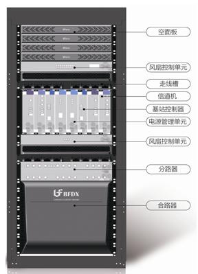 安慶市公安局將對警用數字集群PDT通信系統進行公...