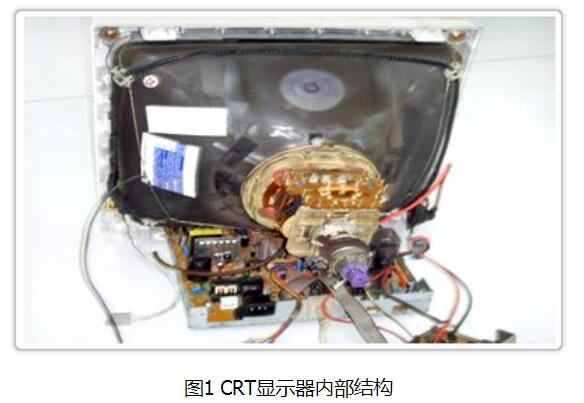 CRT显示器的结构组成_CRT显示器的工作原理
