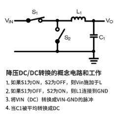 降压型开关稳压器的工作原理