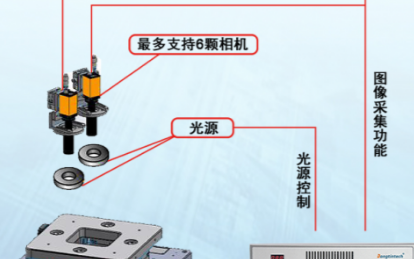 关于视觉工业控制计算机的作用分析