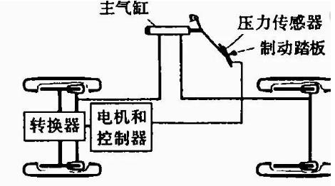 浅析电动汽车制动系统的工作原理