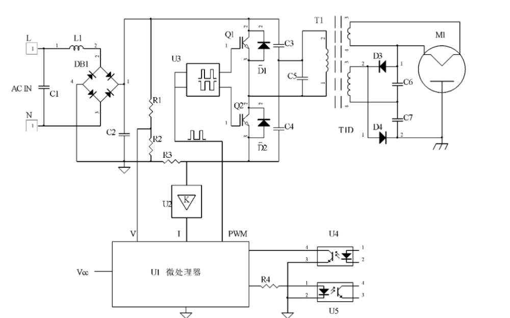 微波炉的原理是什么样的