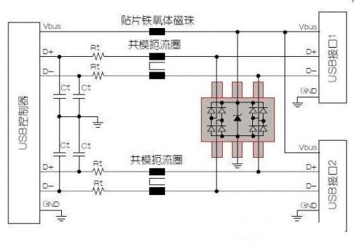 基于USB接口的保护设计方案解析