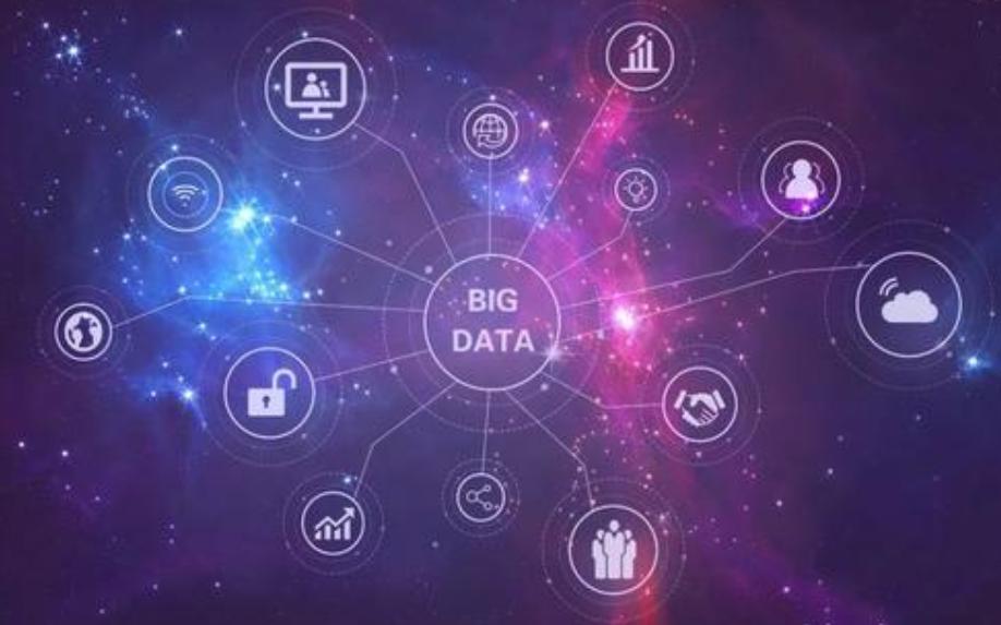 社交网络大数据的应用到底有多大的价值