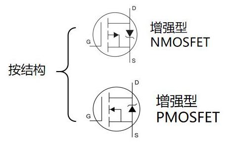 MOS管的选型及测量