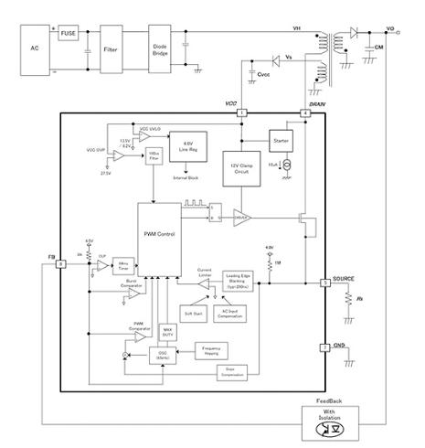 如何评估设计的绝缘型反激式转换器的性能