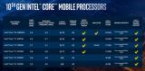 Intel Comet Lake-H系列发布 CPU频率及睿频加速获提升