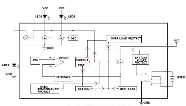 SE9020典型应用电路图