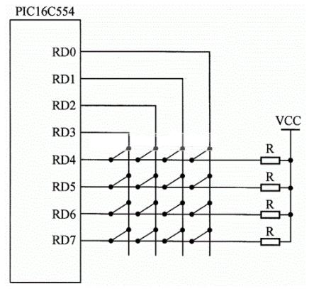 PIC单片机键盘系统的设计方案解析