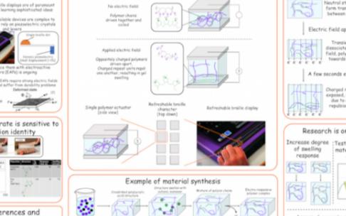 科学家研发聚离子材料,或有助于更好地显示盲文