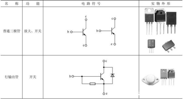 三极管的识别方法与应用电路