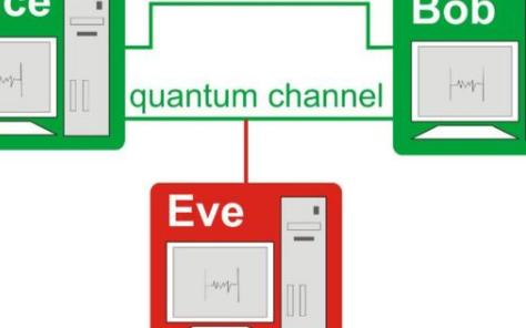 新型量子中继器发布,人类迈向量子互联网时代