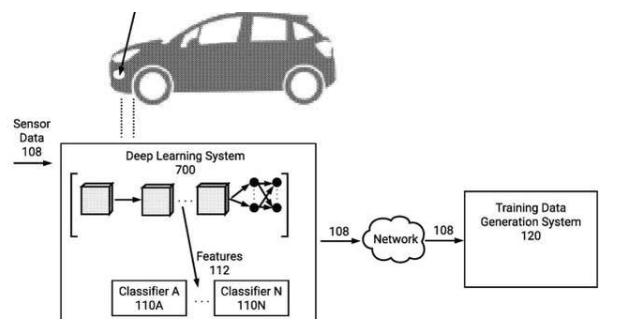 如何从其庞大的客户车队中获取训练数据,以训练其自...