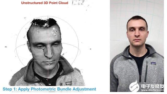 3D面部模型实现一部智能手机就行了