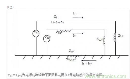 如何减少电路在样机中发生电磁干扰
