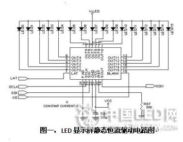 LED显示屏的低灰信号起辉条件是什么