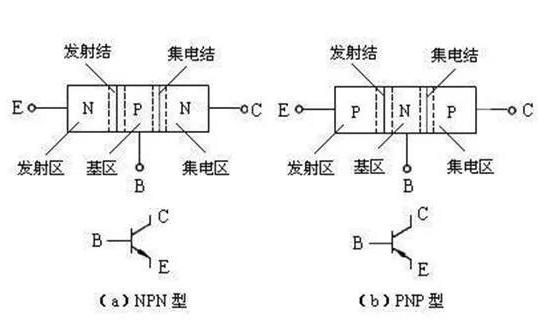 如何区分NPN型传感器和PNP型传感器
