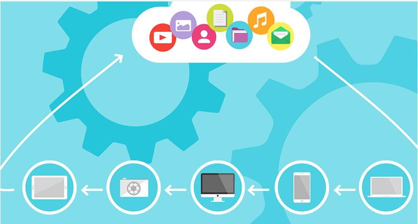 工业物联网的架构包括哪一些方面
