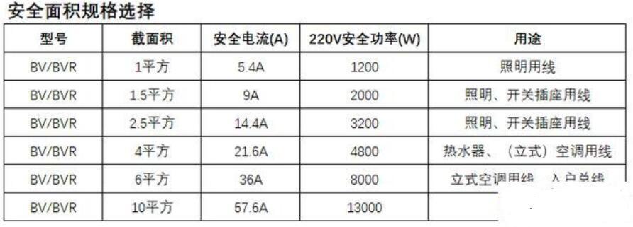 三相电机的电流如何计算