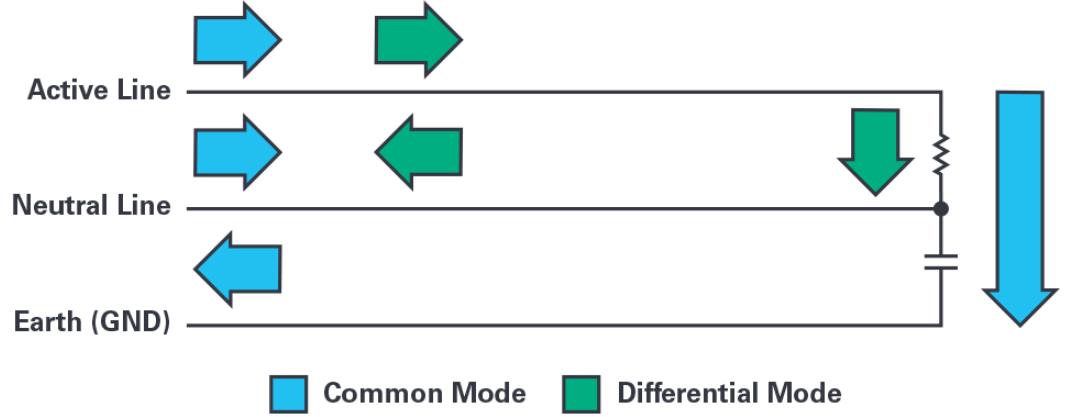 如何在拥挤的电路板上实现低EMI的高效电源设计?