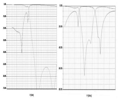 Ka波段接收前端的系统组成及工作原理