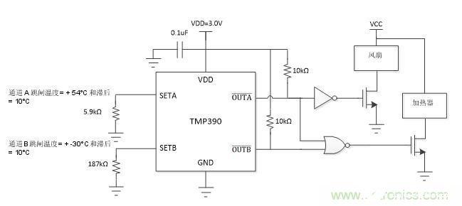 基于TMP390温度开关实现室外摄像头的温度保护设计