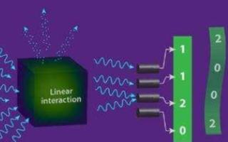 突破量子互聯網瓶頸,新型中繼器可確保信息傳達安全