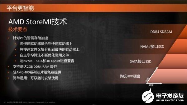 AMD欲开发新技术替代StoreMI 官方承诺会有更丰富的功能