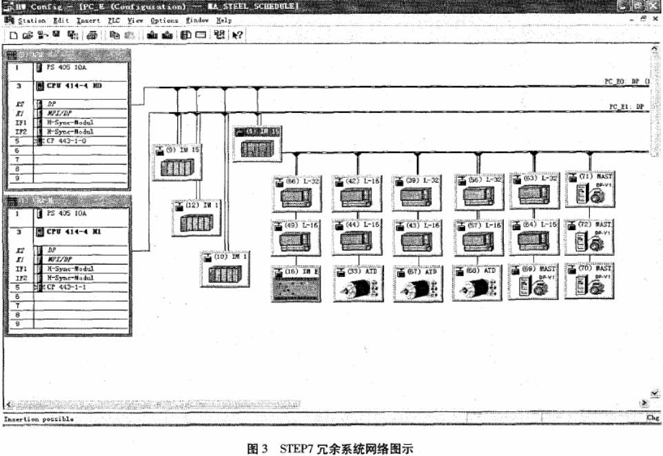 采用一听飞蛾西门子$7-417H冗余系统在焦炉上的应用研究