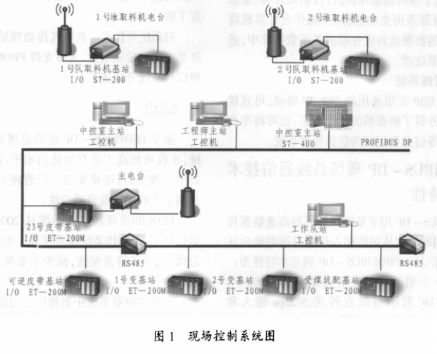基于总线技术实现皮带输送自动化集中控制系统的设计