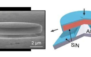 研发人员实现技术突破,开发出一种新型激光器