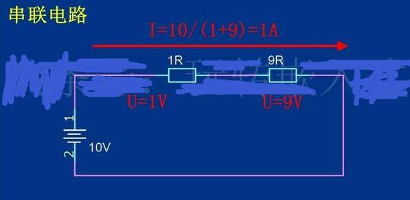 串联与并联电流电压的区别