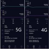 5G上传速度到底有多快