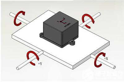 无人机上的倾角传感器你知道吗