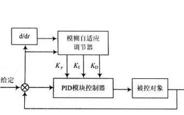 何长安非线性系统控制理论的PDF电子书免费下载