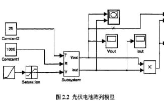 如何设计小型光伏发电系统及其MPPT的研究