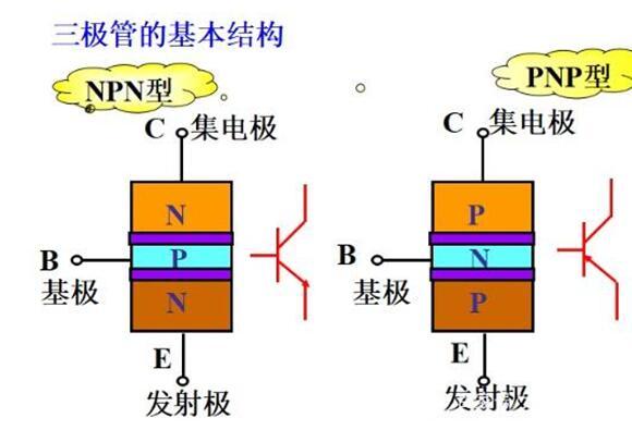 怎么选择三极管驱动电阻