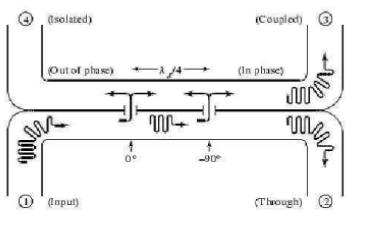 C波段基片集成波导定向耦合器的设计资料详细说明