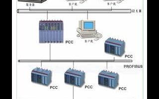 詳解PCC與PLC可編程序控(kong)制器之間的區別