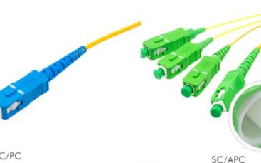 关于光纤跳线接口类型PC、APC、UPC的介绍