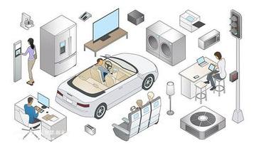 人工智能产业进入哪里怎样的拐点