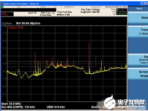 基于信號分析儀和EMI接收機的輻射發射測量實現