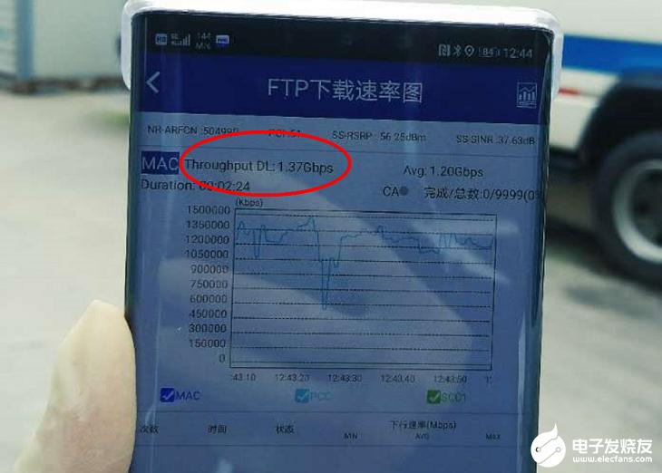 上海移动携手华为EasyMacro 3.0解决方案加速各形态5G站点部署