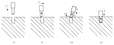 新松机器人的轴孔装配工业机器人系统专利
